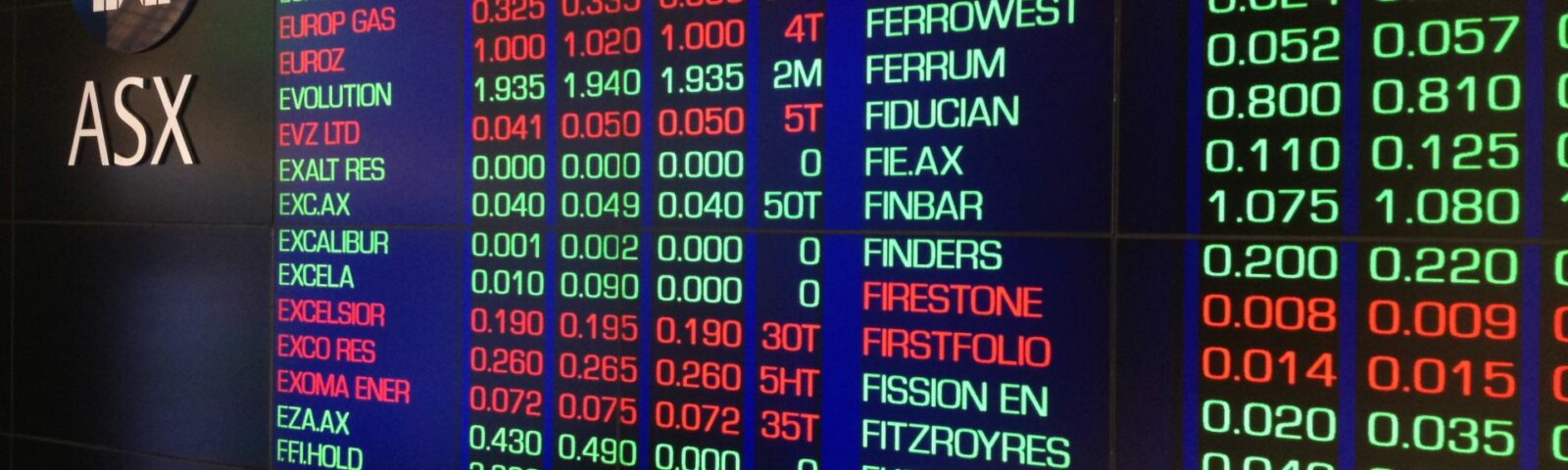 December 2019 New ASX Listing Rules Amendments